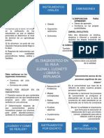 El diagnostico en el aula-Organizador gráfico