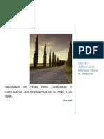 DIAGRAMA DE VENN PARA COMPARAR Y CONTRASTAR LOS FENÓMENOS DE EL NIÑO Y LA NIÑA