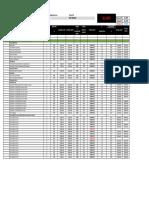 80% DAILY ACCOMPLISHMENT REPORT (Refurbishment of Coal Conduit Unit 2)