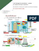 Activité-Production de l'énergie et conversions-converti
