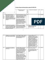 ISO9001_2015_Approved_Interpretations