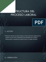 Estructura del proceso laboral