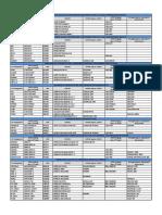 Martensitic-SS-Alloy-Materials.pdf