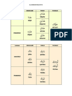 Dimostrativo-2.pdf
