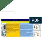 CUADRO DE Semejanzas y Diferencias de los teóricos Jean Piaget vs Lev Vygotsky