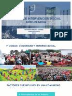 CLASE 3 TALLER DE INTERVENCION SOCIAL COMUNITARIA 30-3-2020.pptx