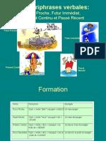les-periphrases-verbales-exercice-grammatical-flash-card-support-pedagogiqu_61651