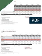 Mazdacx5_Price(W)