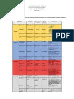 tabla de tipo de materiales.docx