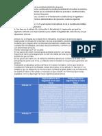 Actividad 2. Legalidades e ilegalidades de los procedimientos administrativos de ejecución