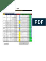 Matriz de Riesgos SIPLAFT SOMMEIL.pdf