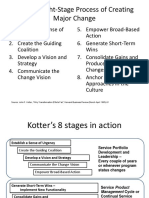 Kotters 8 stages of change