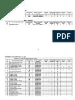 Pascani_Lista Investitii POIM 2020