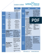 Mediscript-Pancreatitis-Aguda-VS-Crónica.pdf