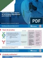 Interpretacion pruebas PCR y Rapida.pptx.pptx.pdf