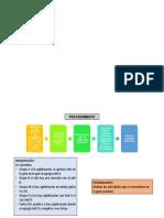 Proc 6.pptx