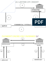 operation of banking instruments (1)