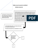 DIAGRAMA PREPARACION BIOFERTILIZANTE-ACTIVIDAD 3.docx
