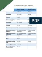 Afecciones-daños causados por la radiación.pdf