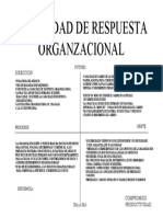 capacidad de respuesta organizacional