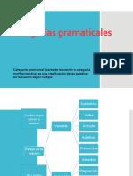 1.categorías_gramaticales