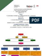 ACTIVIDAD I. ORGANIZADOR GRÁFICO DGE JCVM