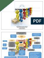 DEMOCRACIA-MAPA MENTAL.docx