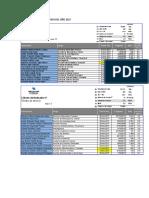 INFORME DEL INDICADOR  9 -2020.odt