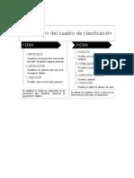 taller-de-documentos