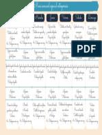 Menú-semanal-especial-osteoporosis-1.pdf