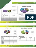 Eva graphs.docx