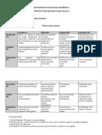 Rúbricas de evaluación.pdf