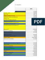 PARCIAL 2 ANALISIS FINANCIERO GRUPO10 (1) (2)