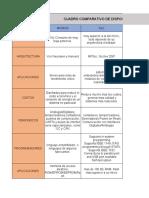 Cuadro comparativo de sistemas programables