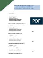 Resumen de Cobros y Pagos Interconexion MER ITE 01-2019 ( A )