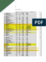 Presupuesto Estimativo y Cubicaciones  Casa Gutierrez- Alvear - Final