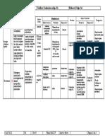 06_Plan HACCP-Iaurt cu Fructe.doc