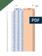 Dados Trabalho GQP - Malachias