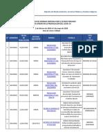 00-Compendio-Normas-COVID-19 al 20200503