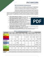 PDU_PAIJÁN 1.9 USO ACTUAL DEL SUELO.pdf
