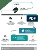 Agua nubes grafica.pdf