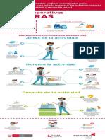 infografias-protocolos.pdf