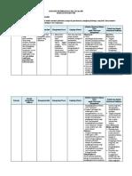 Analisis Keterkaitan SKL KI KD B.INGGRIS VIII