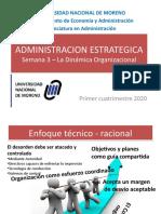 Adm Est. Dinamica organizacional