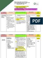MODIFICACION DE FECHAS Y ACT PLANIFICACION VIRTUAL LAPSO III.pdf