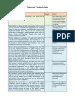 1468994900P06-M27-TribesandtourisminIndia-LM.pdf