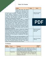 1468994928P06-M29-NatureEcoTourism-LM.pdf