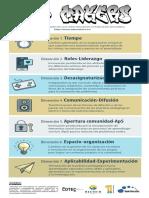 infografia_COTEC_Edumakers