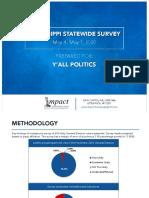 IMG May 2020 Poll Slide Deck