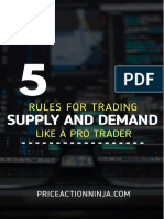 5-Supply-And-Demand-Rules-You-Need-To-Know-Final